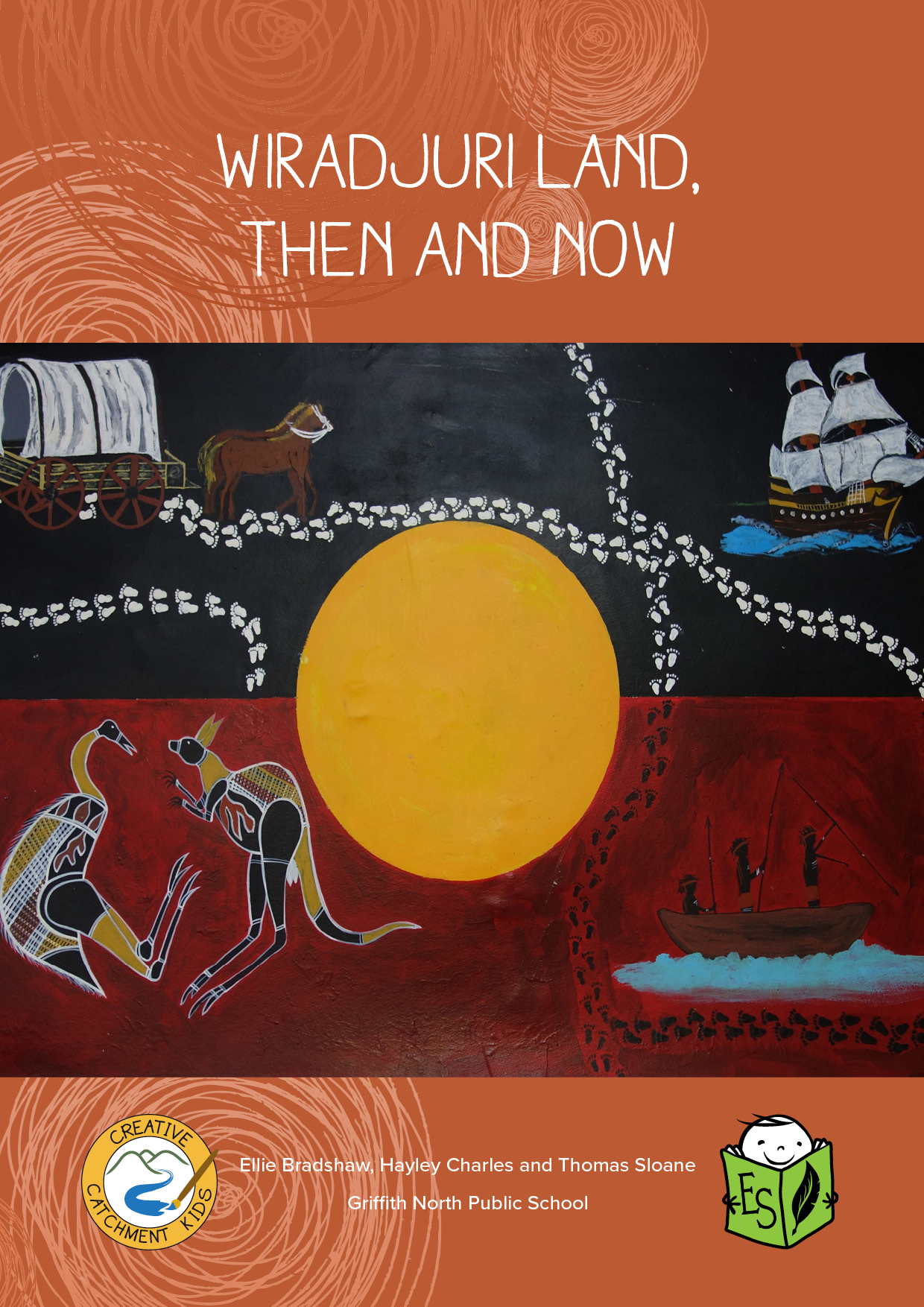 Wiradjuri Land, Then and Now